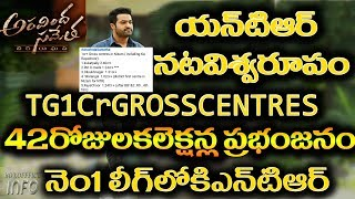 Aravindha Sametha Nizam 1Cr gross collection centers|Aravindha Sametha 42 days collection
