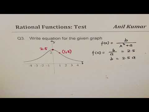 Equation of a Rational Function from Graph where domain is all real numbers