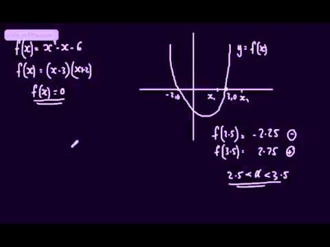 Core 3 - Numerical Methods (1) - Graphing and Change of Signs methods