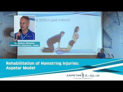 Rehabilitation of Hamstring Injuries: Aspetar Model