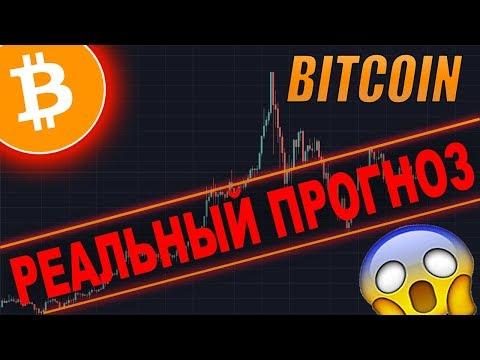 РЕАЛЬНЫЙ БИТКОИН ПРОГНОЗ НА ИЮЛЬ 2019!
