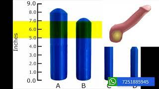 लिंग की सही लम्बाई और मोटाई कितनी होनी चाहिए 📞9997554801- ling bada karne ke liye Pump aur Tel