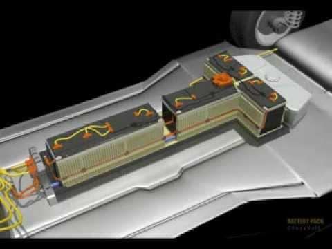 Teardown Video Of The Chevrolet Volt Battery Pack Youtube
