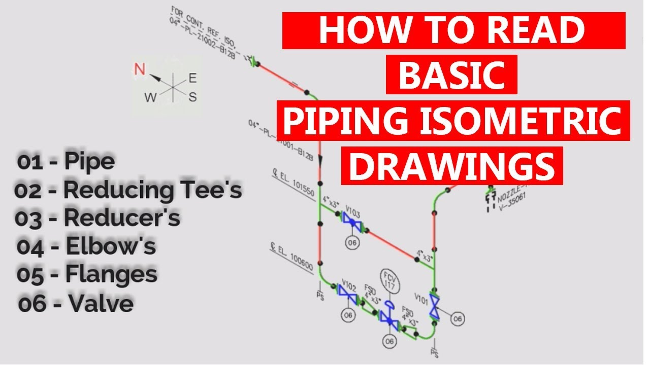 how to read basic piping isometric drawings piping analysis [ 1280 x 720 Pixel ]