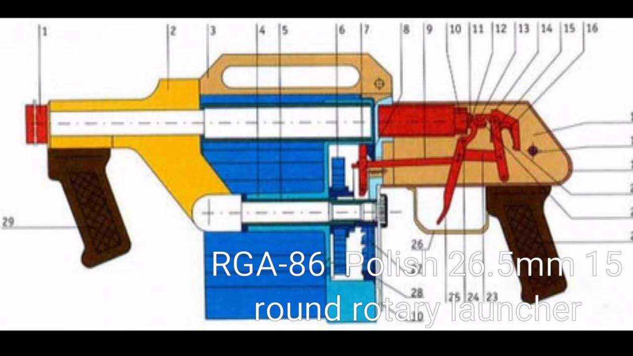 RGA-86 Polish 15 shot rotary flare launcher