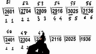 KAREKÖK ALMA(1600,3600 arasındaki tam sayıların  karekökünü hızlı bulma)