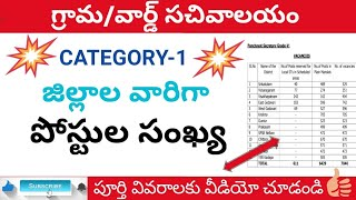 Ap grama sachivalayam district wise vacancies posts list 2019