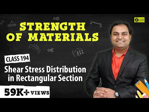 Derivation of Shear Stress distribution diagram for rectangular section.