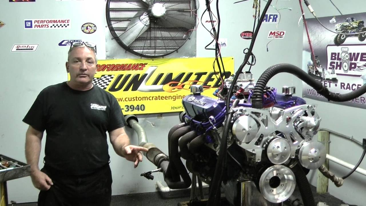 Ford Performance Crate Engines | Proformance Unlimited Inc