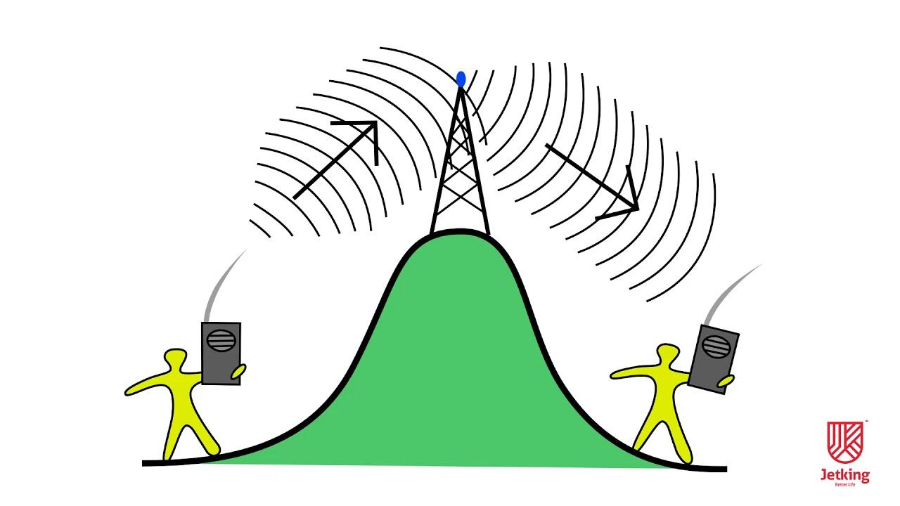 Repeaters plano amateur radio klub