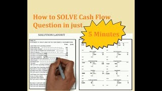 Solve Cash Flow Statement (Indirect Method) with T-Accounts in 5 minutes