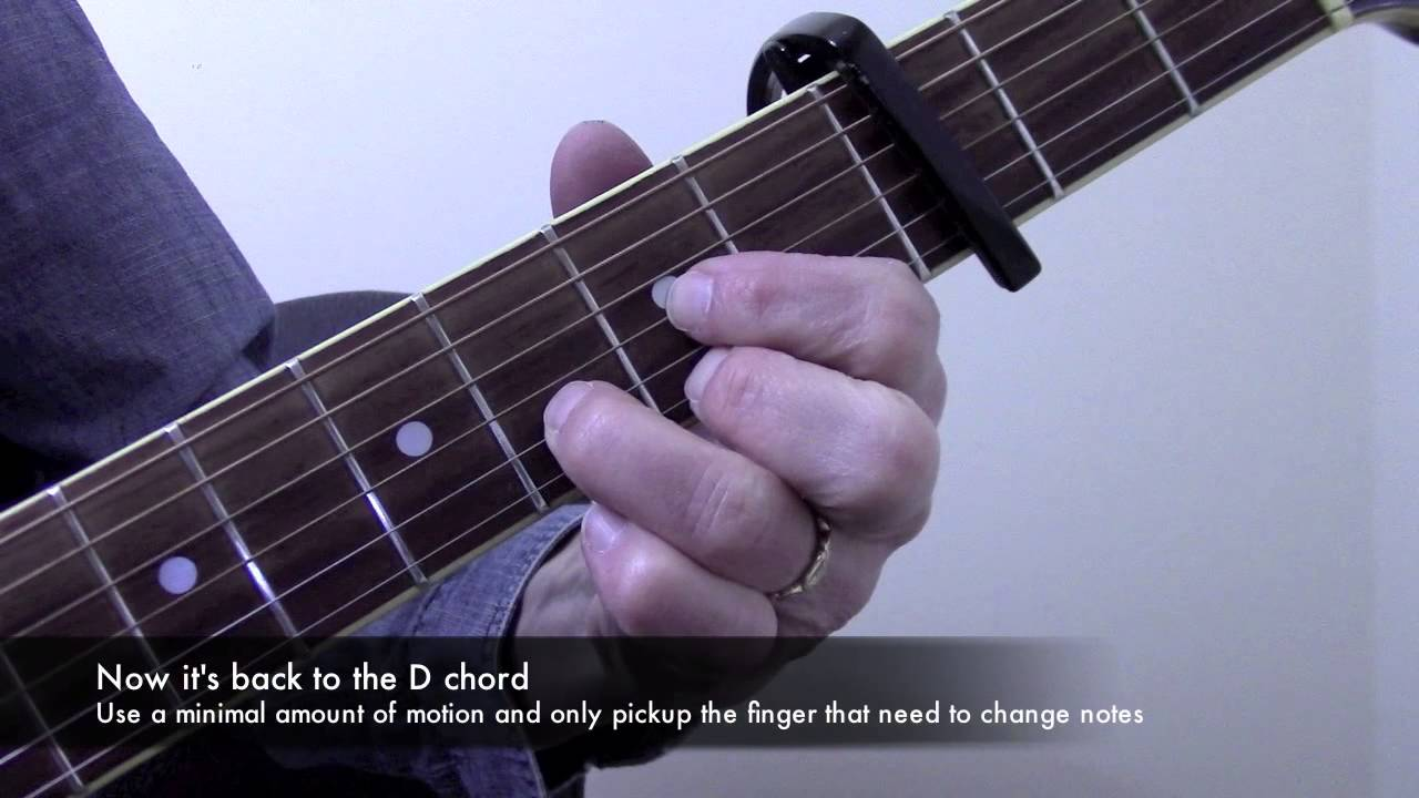 How To Play The Chords For Free Fallin And Other Songs Beginner