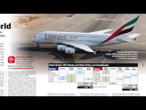 Commercial Aviation in 2013
