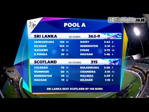 ICC Cricket World Cup 2015 Scorecard Music!