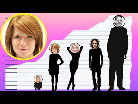 How Tall Is Patsy Palmer? - Height Comparison!