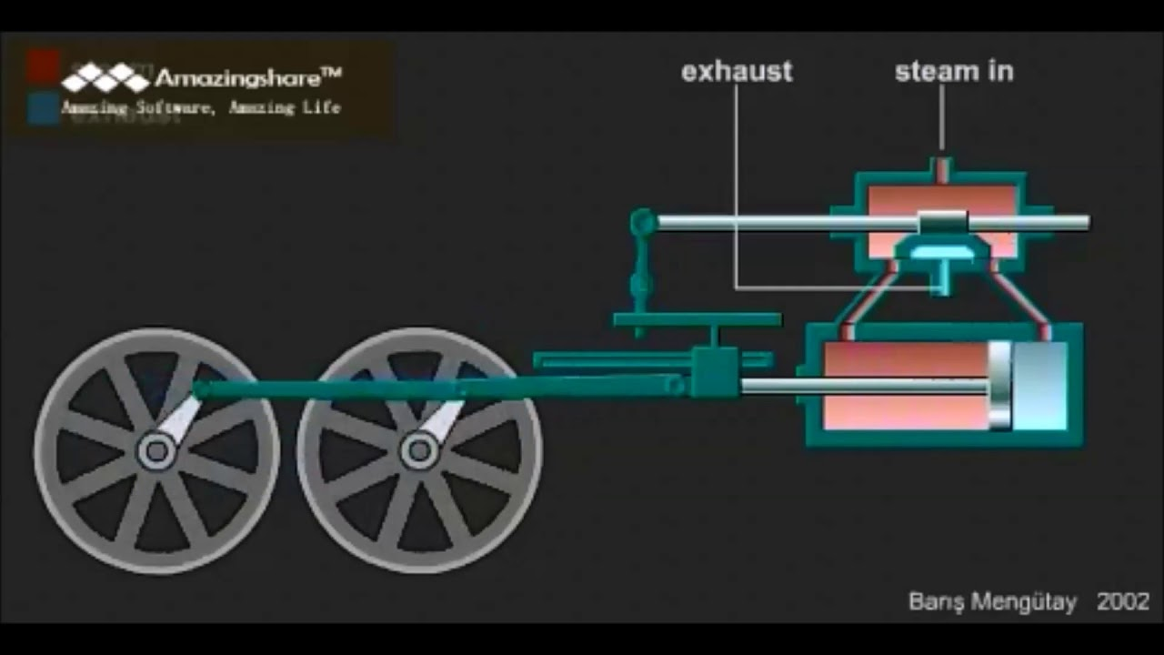 Steam Engine Animation Youtube Diagram Of