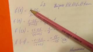 2 Алгебра 9 класс, Найдите f от . Тема квадратичная функция