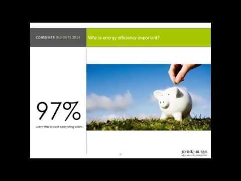 Q2 2014 Webinar: The Value of Building Green