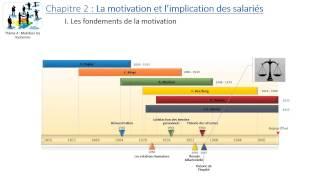 Thème 4 - Chapitre 2 : La motivation et l