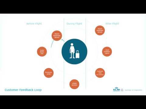 Explanimation: KLM Social Media Hub