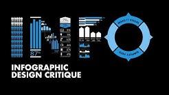 Improve Your Infographics: Design Critique
