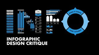Improve Your Infographics: Design Critique