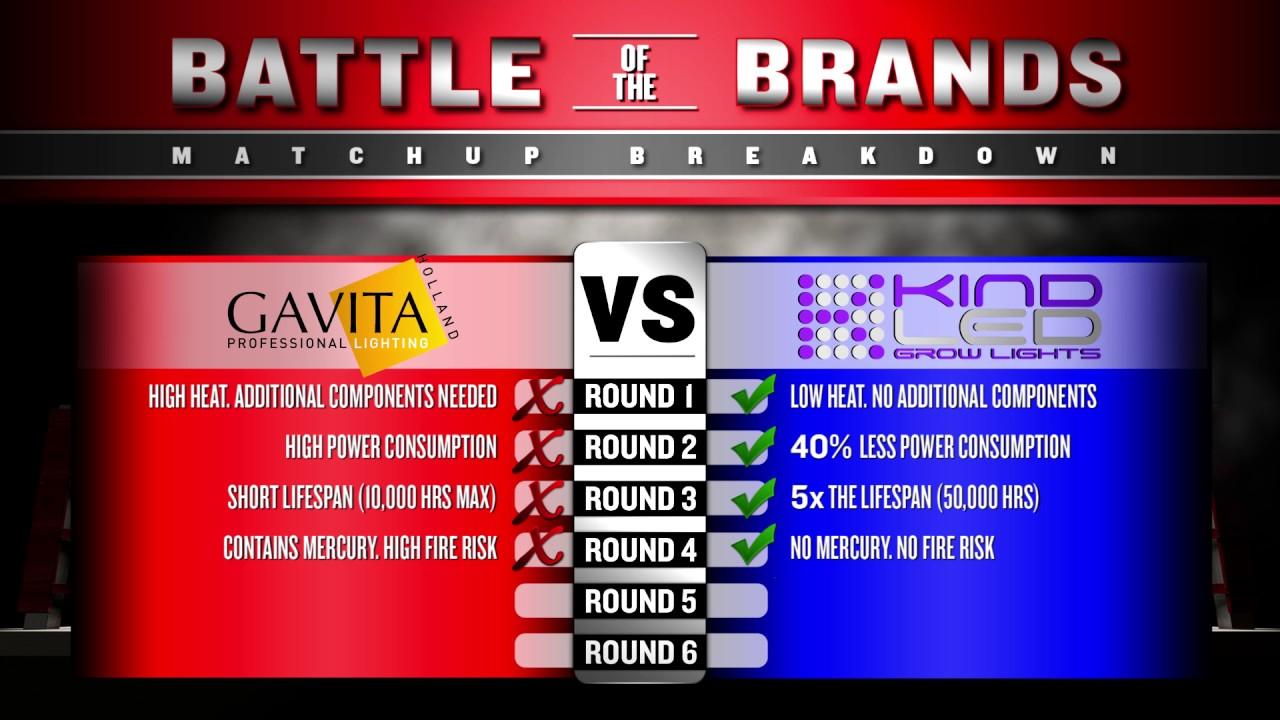 Gavita vs LED Grow Lights | Ten Round Grow Battle Recap