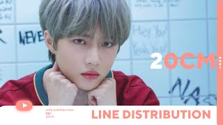 TXT '20CM' - Line Distribution