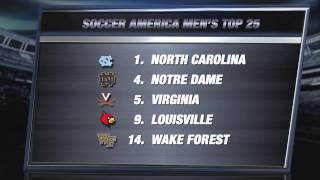 UNC Climbs the Polls to #1 | ACC Soccer Weekly
