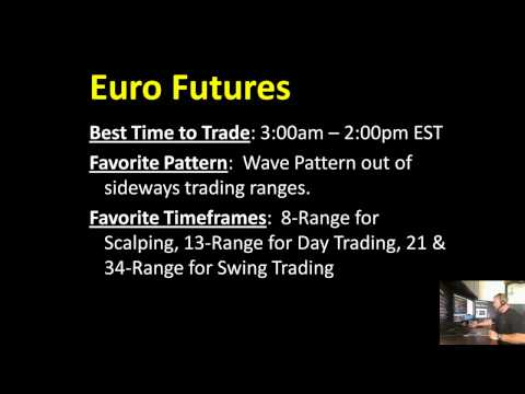 Euro Futures Contract Specifications; Tick Value, Margin Requirements, Round Term Commissions