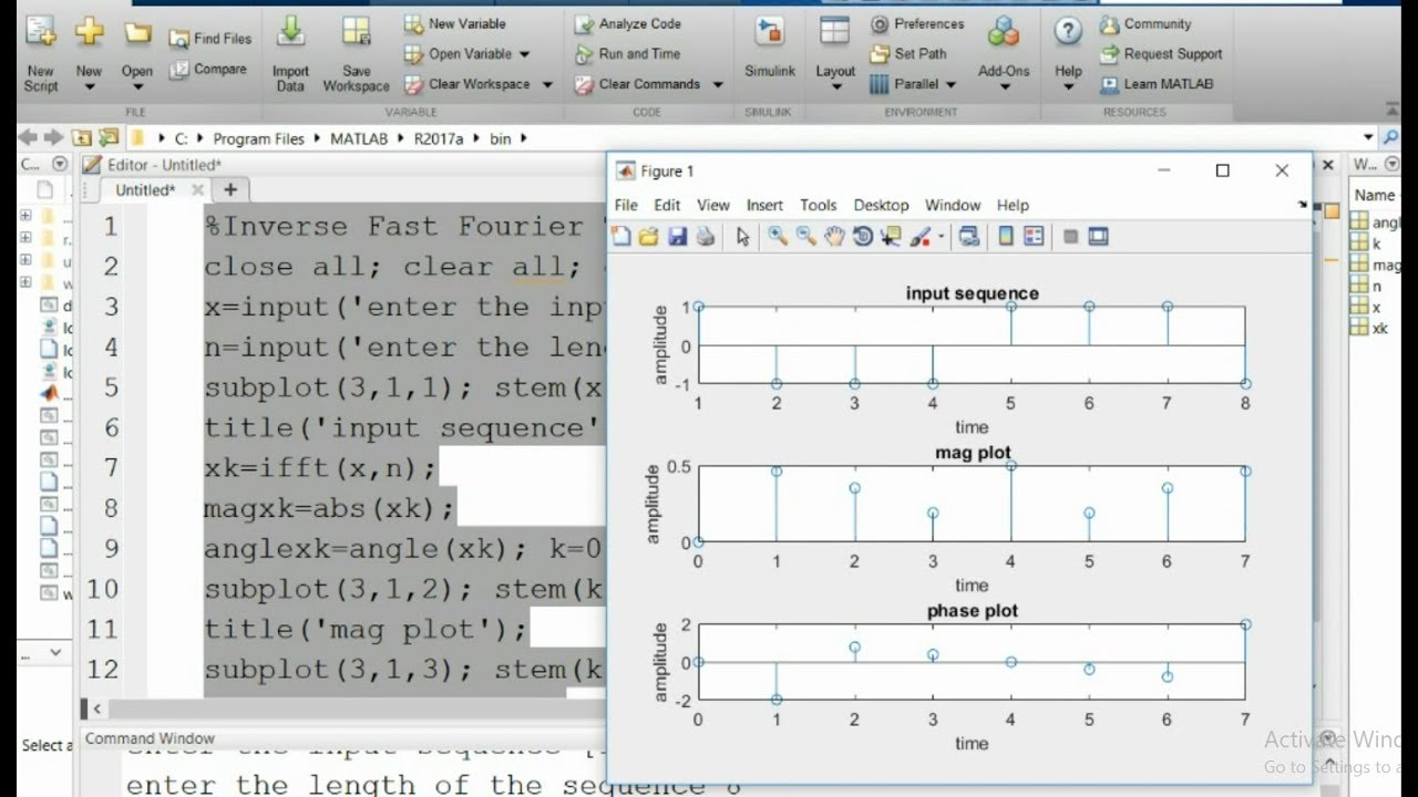 Inverse Fast Fourier Transform (IFFT) using Matlab