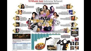 10 Musisi Jazz Indonesia Terfavorit
