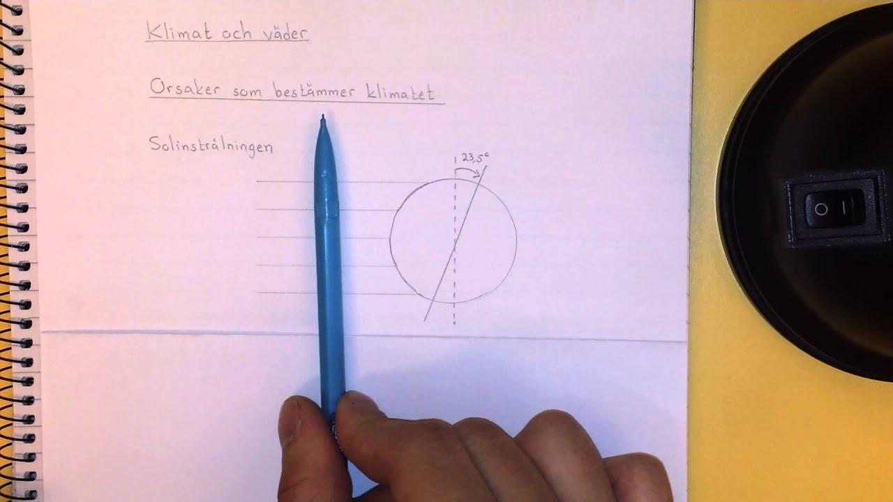 Fysik 1 Klimat och väder