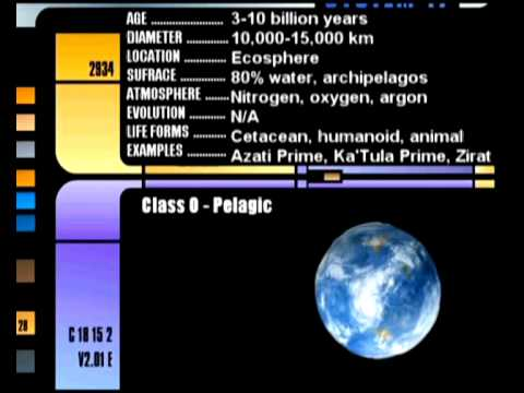 2/3 Star Trek: Planetary Classification