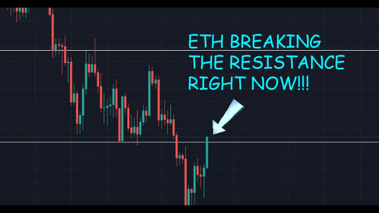 ETHEREUM BREAKING OUT RIGHT NOW!!! WATCH OUT FOR THIS RESISTANCE
