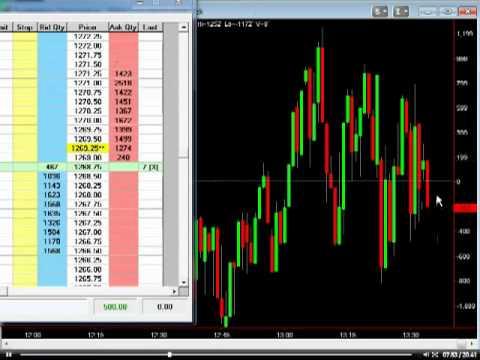 John Carter Live Trading ES Futures