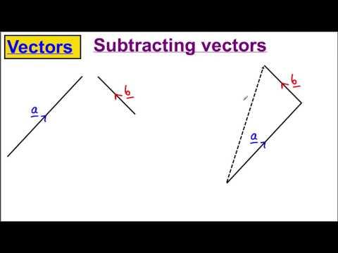 Core 4 Maths A-Level Edexcel - Vectors (1)