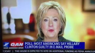 New Rasmussen poll 77% of Republicans 34% of Democrats want Hillary Clinton reinvestigated