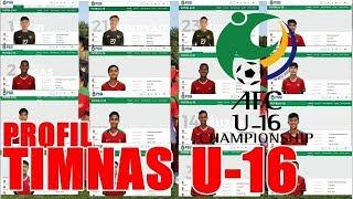 Buat Yang Belum Kenal Profil Pemain Timnas U-16 Juara AFF 2018 untuk AFC Cup