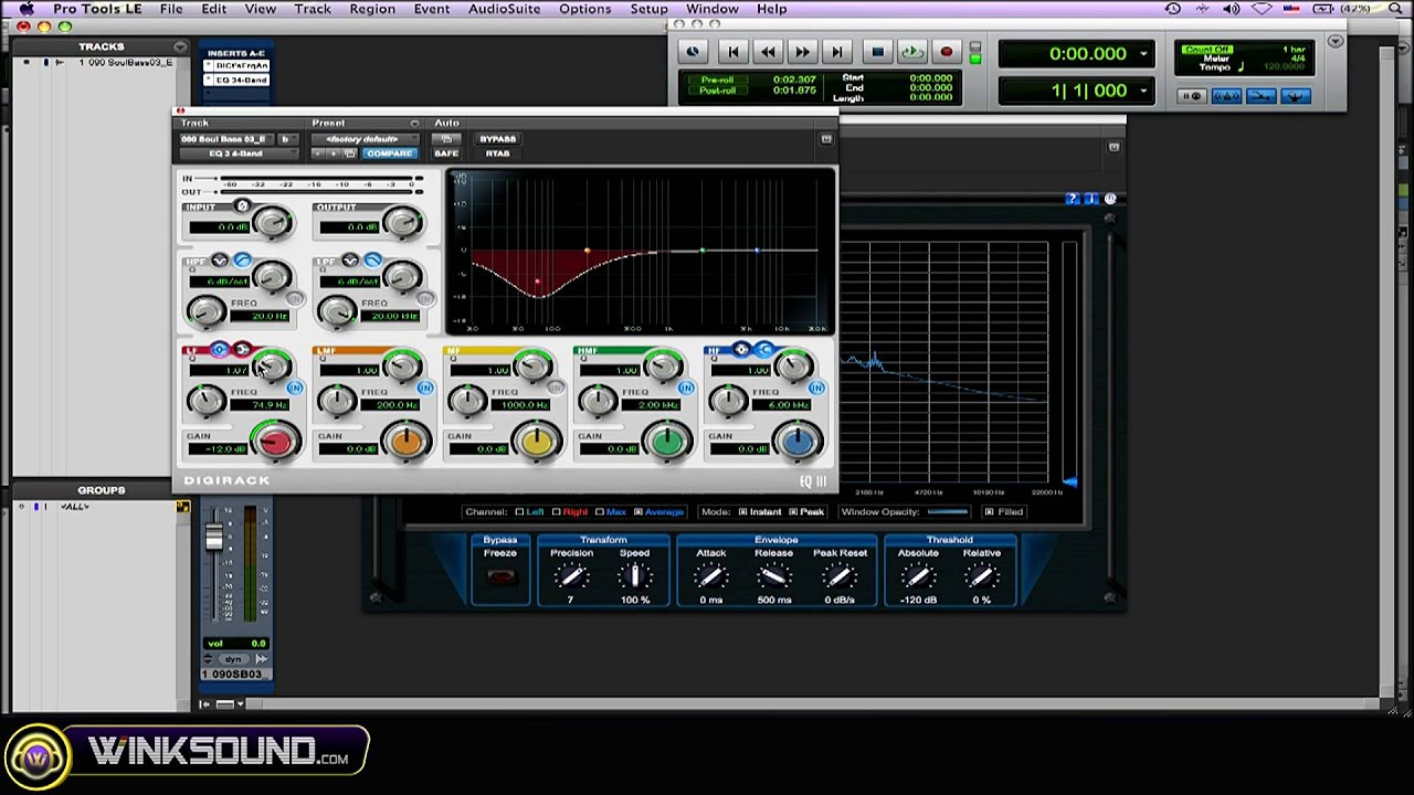Mixing: How To Use a Frequency Analyzer | WinkSound