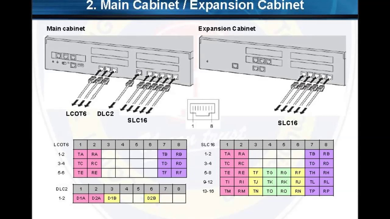 rj45 wiring diagram hunger games plot koneksi kabel rj4 pabx panasonic ns300 - youtube