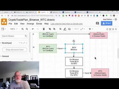 How To Trade On Binance (BCH To WaltconChain)