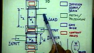 skl 8 MOS Inverter Layouts