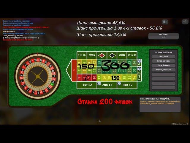 рокс казино онлайн регистрация