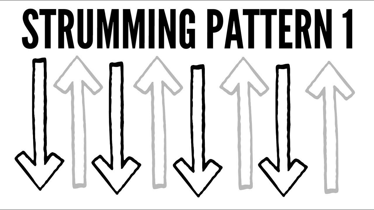 Uke Strumming Patterns Unique Decorating Design