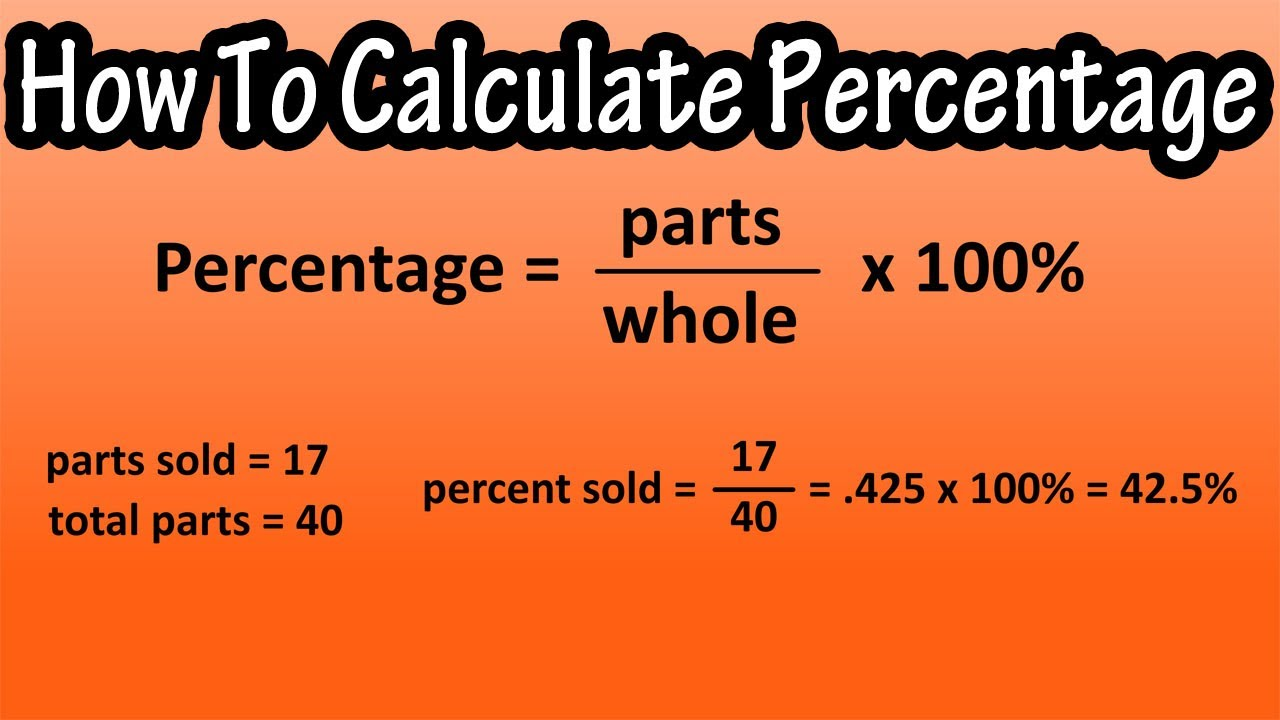 How To Calculate The Percentage Of Something - How To Find Percent - What  Is Percent Or Percentage