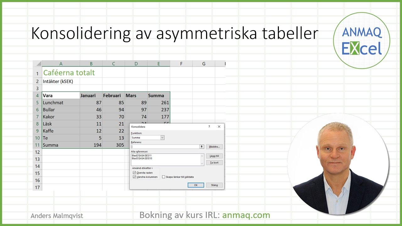 Konsolidering av asymmetriska tabeller