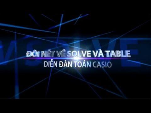 SỬ DỤNG HIỆU QUẢ SOLVE VÀ TABLE TRÊN CASIO FX-570VN PLUS ỨNG DỤNG THI THPT QUỐC GIA