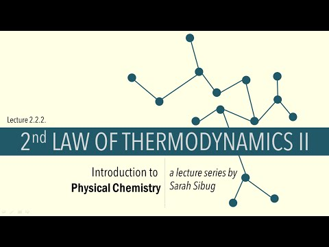 2.2.2. 2nd and 3rd Law of Thermodynamics II