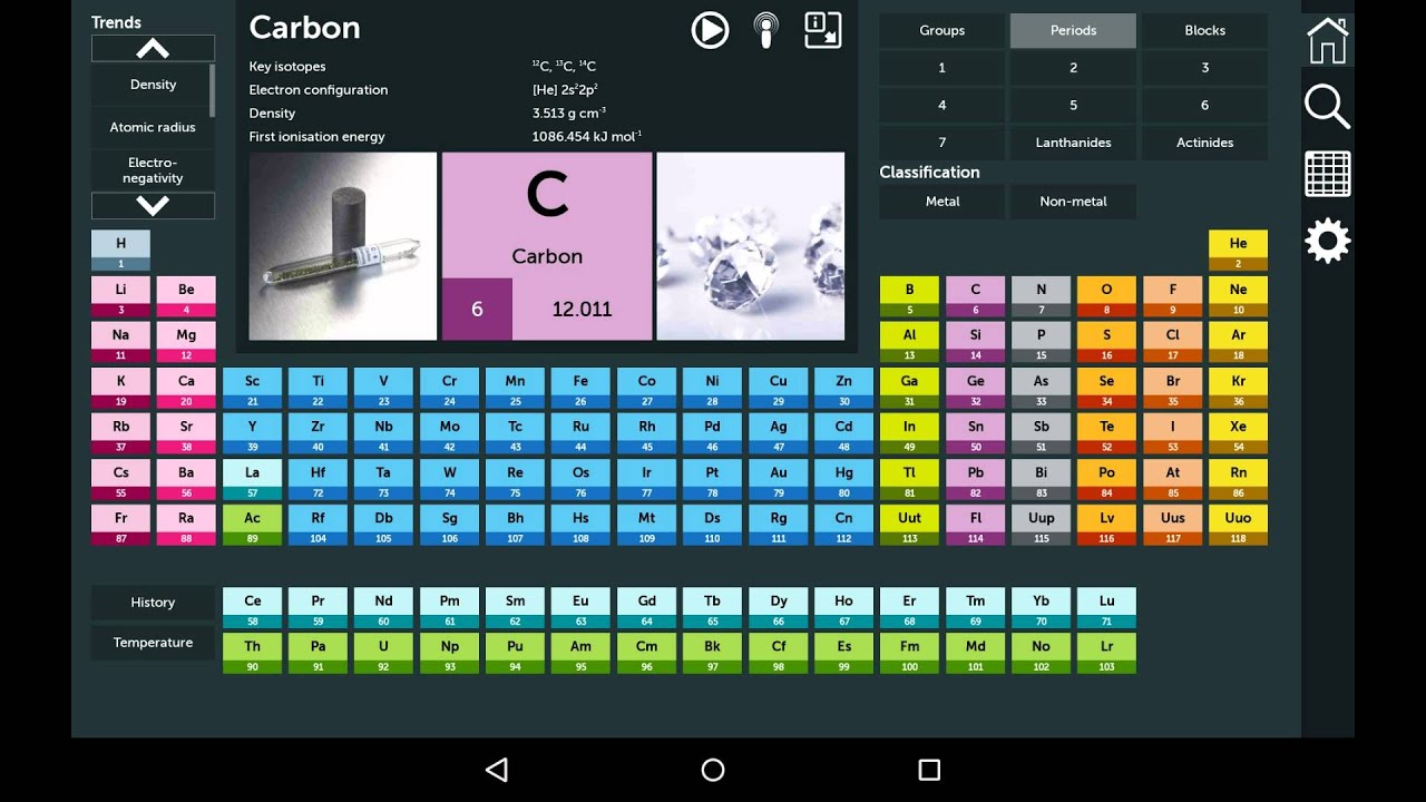 Periodic table app youtube periodic table app urtaz Image collections